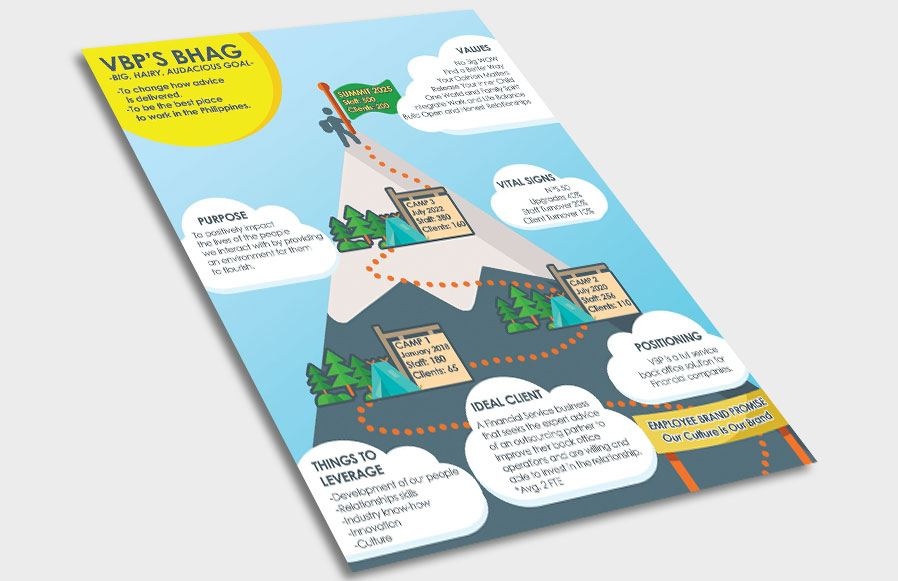 VBP Infographics